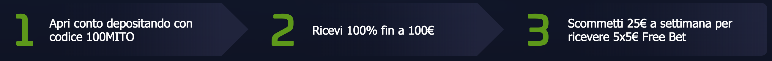 Betrally: Bonus 100Mito