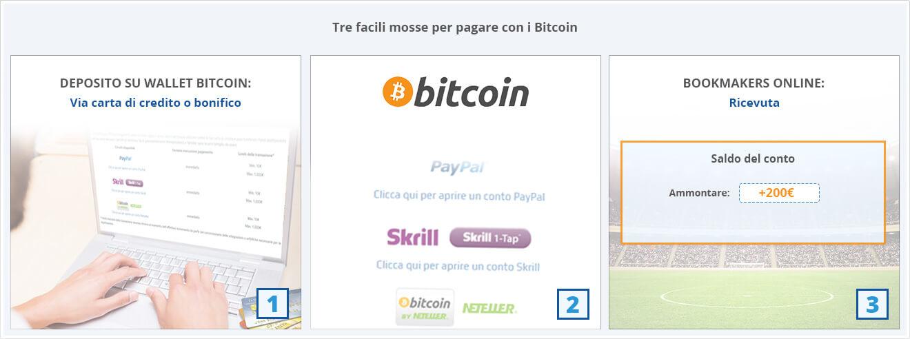 depositare sui siti scommesse in bitcoin